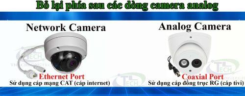 Network Camera: Bỏ lại phía sau các dòng camera analog
